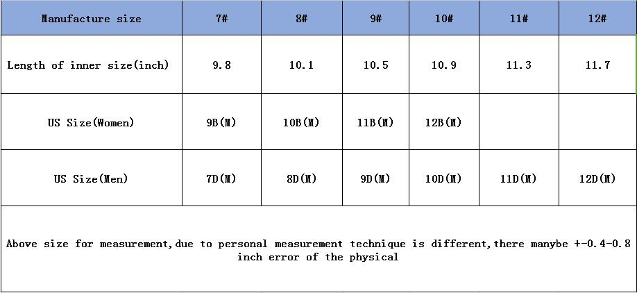 SW-08 Final size chart